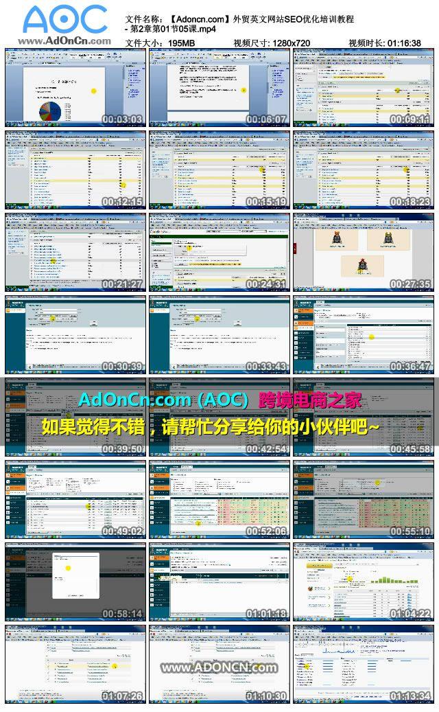 外贸英文网站SEO优化培训教程 - 第二章 英文SEO流程