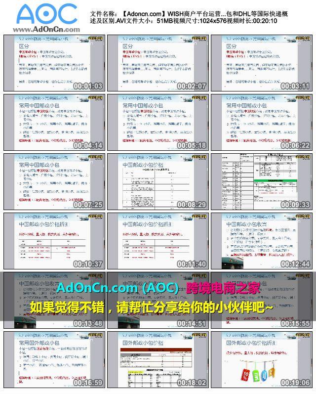 【Adoncn.com】WISH商户平台运营教程 20 - Wish商户物流 中国邮政等国际小包和DHL等国际快递概述及区别.AVI_thumbs_2016.01.31.15_18_32