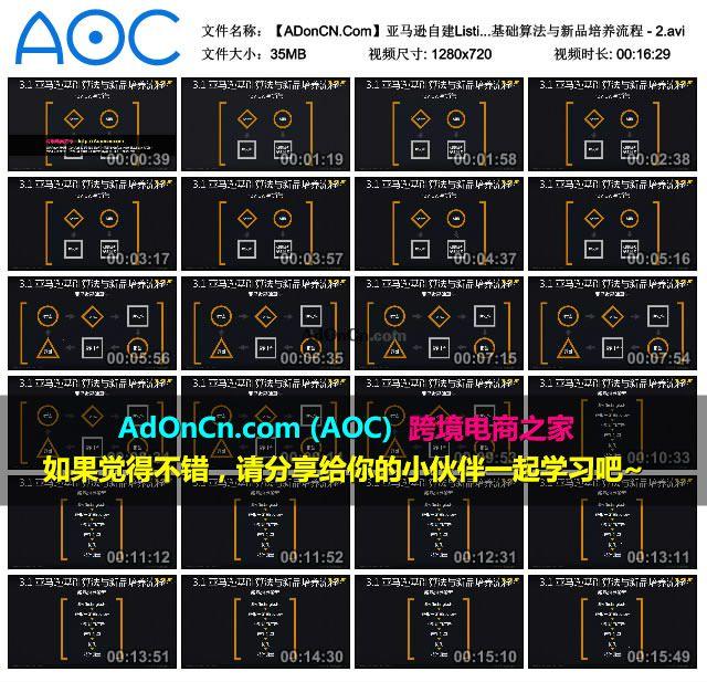 【ADonCN.Com】亚马逊自建Listing运营课程 24 站内基本功 亚马逊基础算法与新品培养流程 - 2.avi_thumbs_2016.02.18.19_37_46