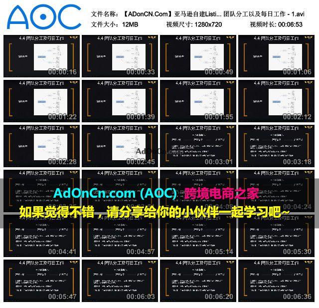 【ADonCN.Com】亚马逊自建Listing运营课程 43 账号运营及优化 团队分工以及每日工作 - 1.avi_thumbs_2016.02.18.19_40_18