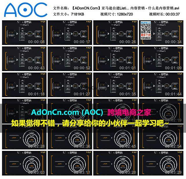【ADonCN.Com】亚马逊自建Listing运营课程 46 站外流量探索 内容营销 - 什么是内容营销.avi_thumbs_2016.02.18.19_40_35