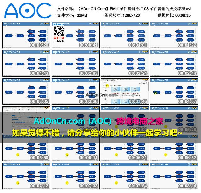 【ADonCN.Com】EMail邮件营销推广 03 邮件营销的成交流程.avi_thumbs_2016.02.18.18_29_40