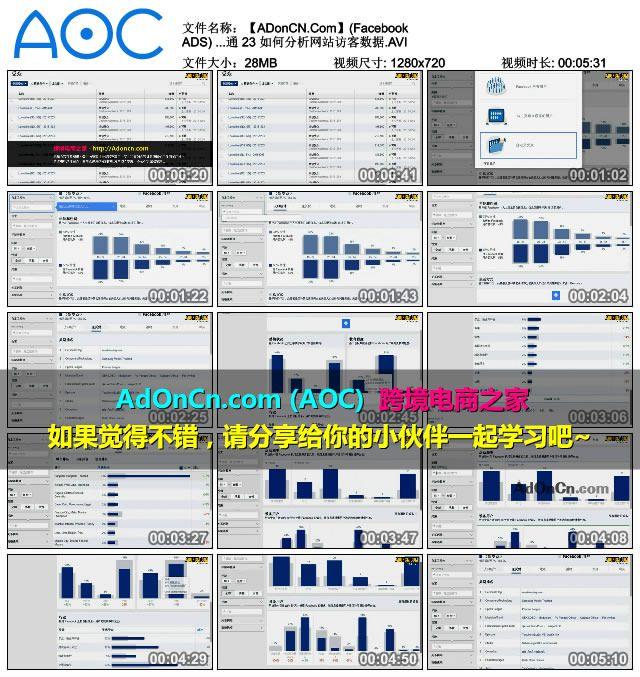 【ADonCN.Com】(Facebook ADS) Facebook广告实操案例从入门到精通 23 如何分析网站访客数据.AVI_thumbs_2016.02.18.15_07_46