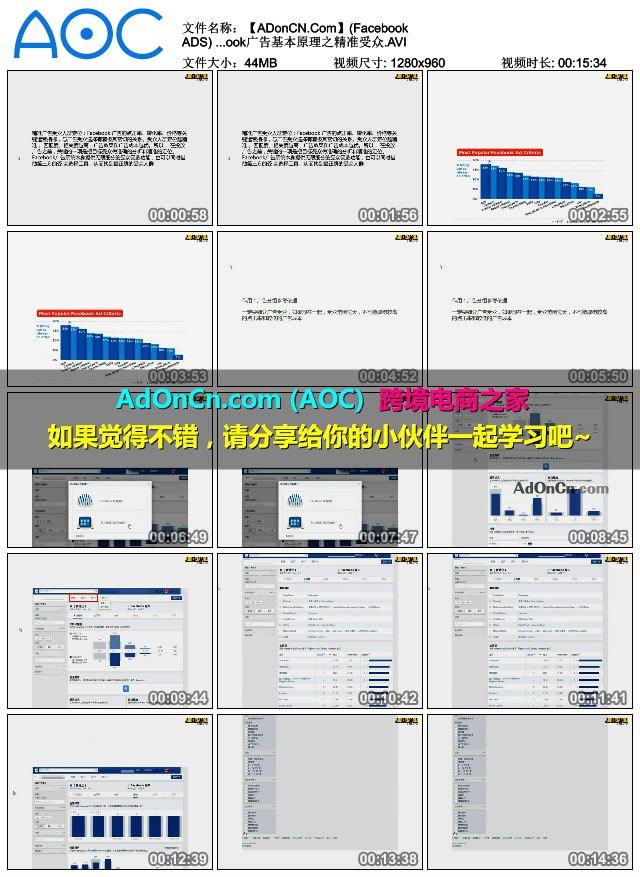 【ADonCN.Com】(Facebook ADS) Facebook广告实操案例从入门到精通 35 低成本facebook广告基本原理之精准受众.AVI_thumbs_2016.02.18.15_09_39