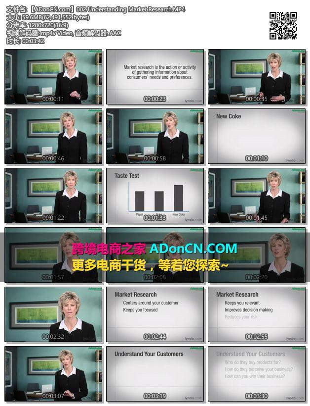 【ADonCN.com】002 Understanding Market Research.MP4 - 电商市场研究报告 之 市场研究基础视频教程