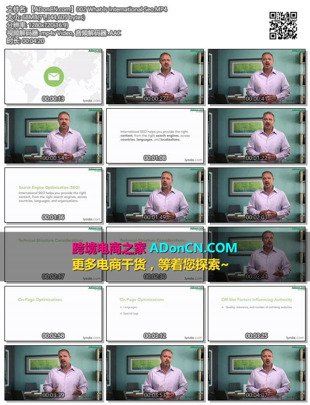 【ADonCN.com】002 What Is International Seo.MP4