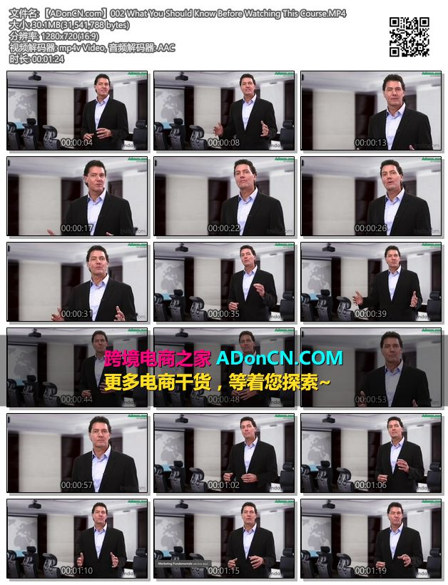 【ADonCN.com】002 What You Should Know Before Watching This Course.MP4