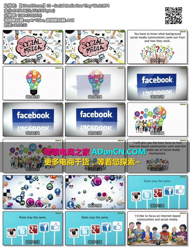 【ADonCN.com】01 Social Media How They Work.MP4 - 新手入门SNS营销推广视频教程 - 社交网络营销推广零起步