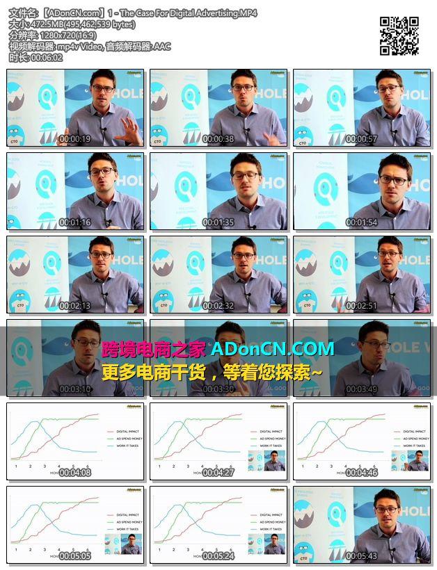 【ADonCN.com】1 The Case For Digital Advertising.MP4 - Google Adwords 关于非营利组织的付费点击广告玩法 - 跑付费广告的都值得学习的操作方法
