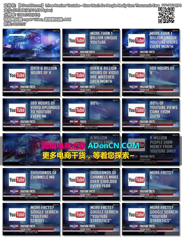 【ADonCN.com】1.free Preview Youtube - How Much Do People Really Earn Thousands Earn 100,000.MP4