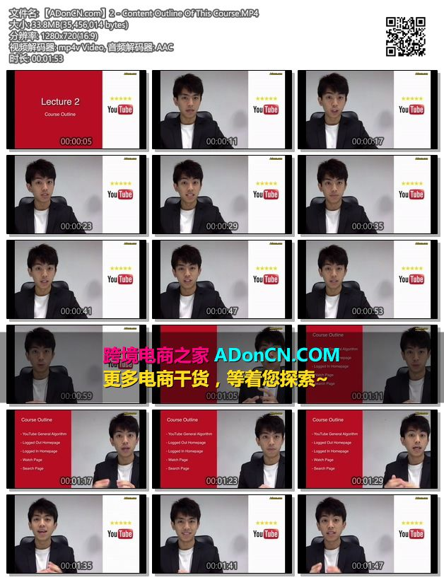 【ADonCN.com】2 - Content Outline Of This Course.MP4
