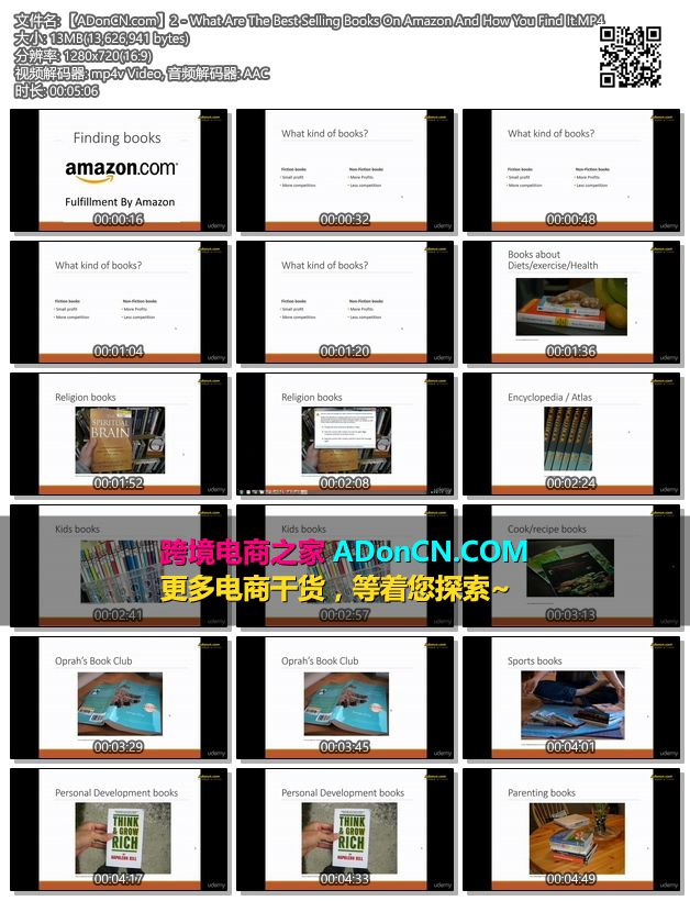 【ADonCN.com】2 - What Are The Best Selling Books On Amazon And How You Find It.MP4