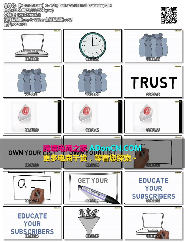 【ADonCN.com】2 Why Bother With Email Marketing.MP4 - 小小的时间消耗就能获取大大的利润 - 教你如何简简单单做EDM电子邮件营销