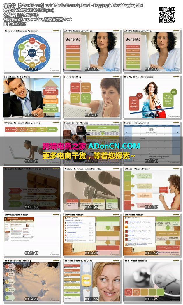 【ADonCN.com】social Media Channels, Part 1 - Blogging & Microblogging.MP4