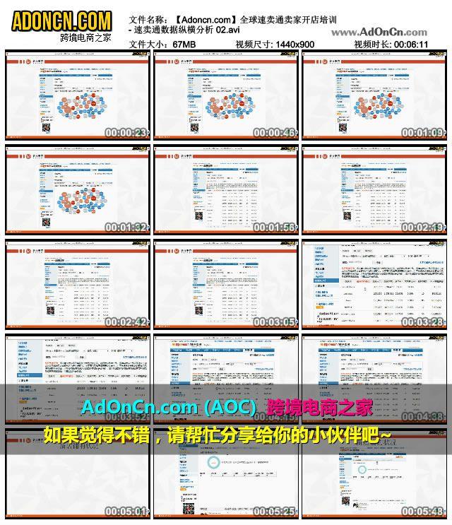 【Adoncn.com】全球速卖通卖家开店培训 - 速卖通数据纵横分析 02.avi_thumbs_2016.02.04.18_57_02