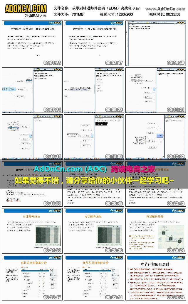 从零到精通邮件营销(EDM)实战班 6.avi_thumbs_2016.02.06.18_38_41