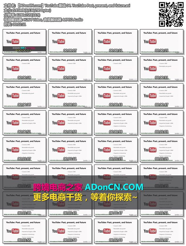 【ADonCN.com】YouTube基础 04. YouTube Past, present, and future.avi