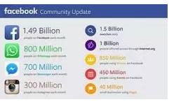 Facebook和微信的区别