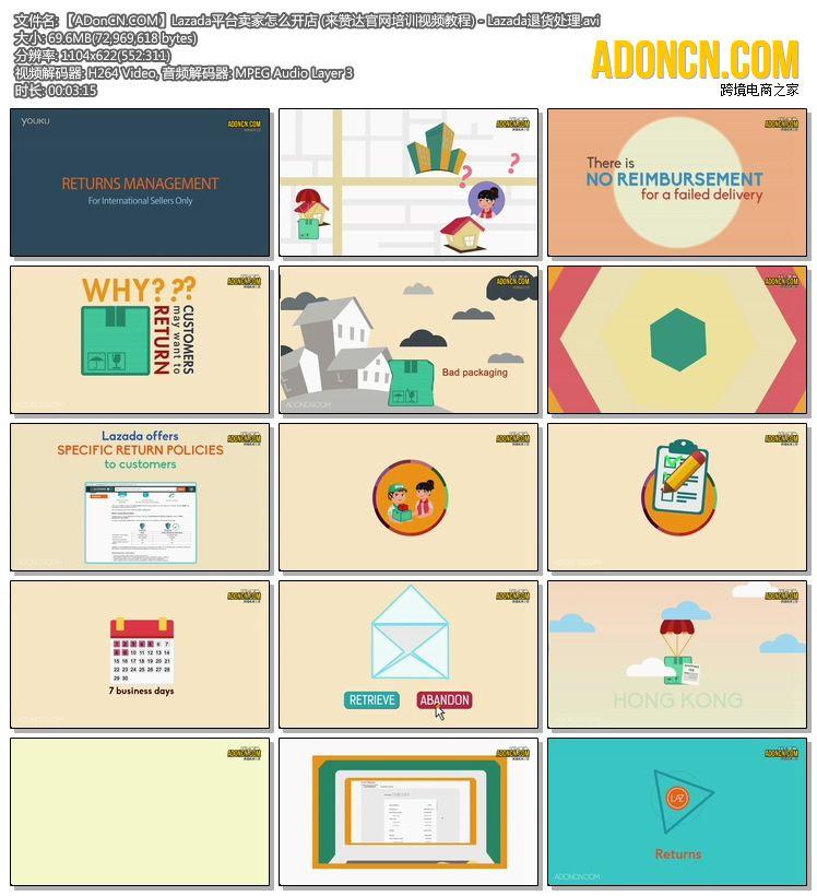 【ADonCN.COM】Lazada平台卖家怎么开店 (来赞达官网培训视频教程) - Lazada退货处理.avi