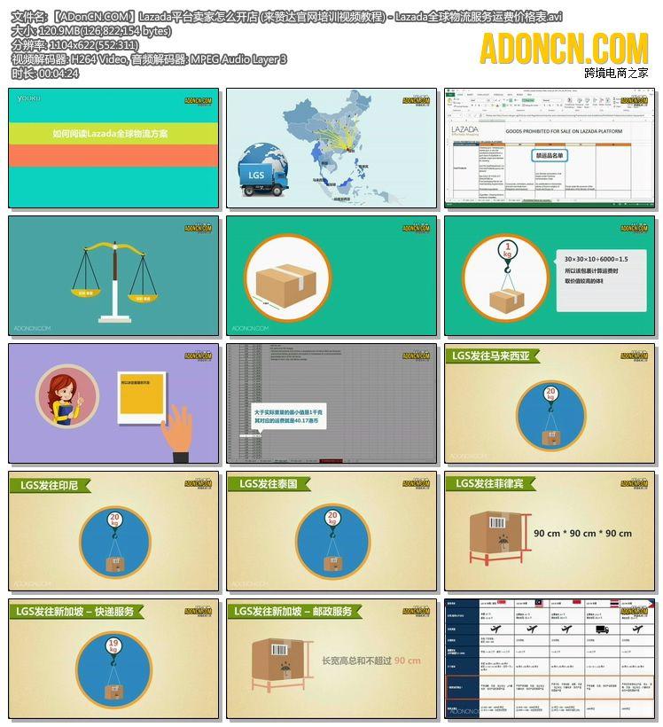 【ADonCN.COM】Lazada平台卖家怎么开店 (来赞达官网培训视频教程) - Lazada全球物流服务运费价格表.avi