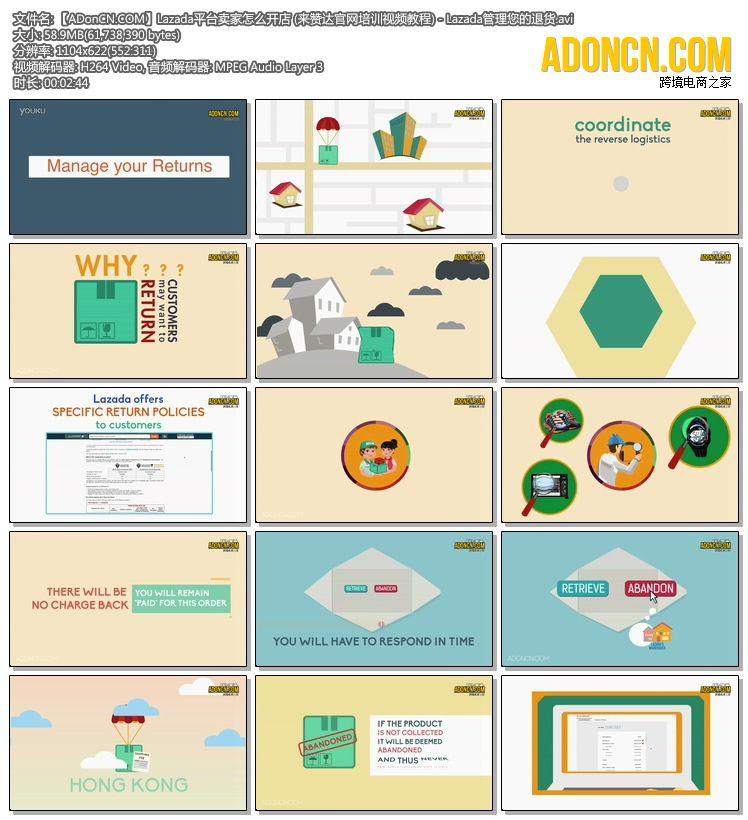 【ADonCN.COM】Lazada平台卖家怎么开店 (来赞达官网培训视频教程) - Lazada管理您的退货.avi