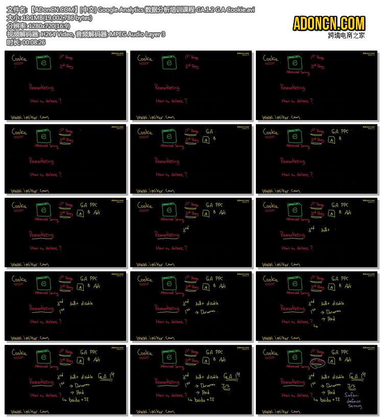 【ADonCN.COM】[中文] Google Analytics 数据分析培训课程 GA.1.2 G.A Cookie.avi