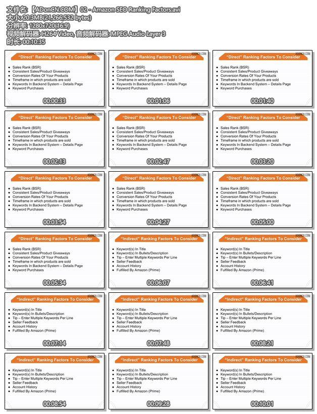 【ADonCN.COM】02 - Amazon SEO Ranking Factors.avi