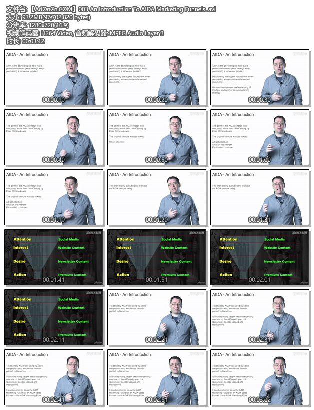 【AdOnCn.COM】003 An Introduction To AIDA Marketing Funnels .avi - 教你如何建立电商市场中的客户管理工具 Sales Funnel(销售漏斗系统)