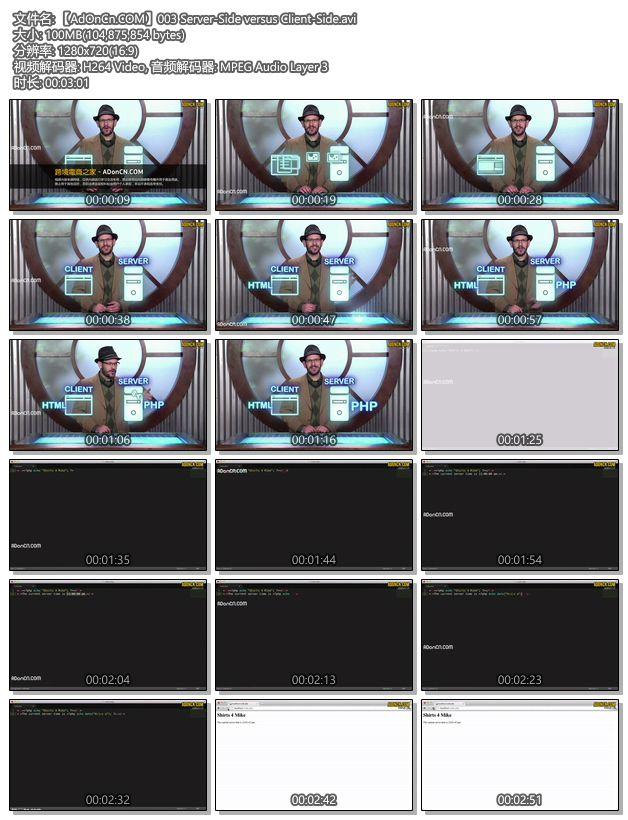 自建网上购物商城 - 程序猿电商商城(Online Shopping Store)搭建视频教程