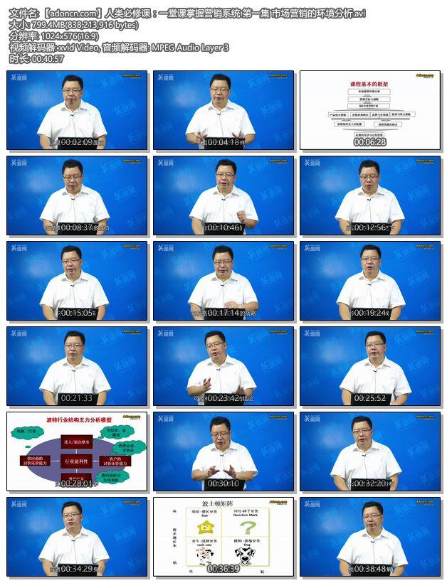 【adoncn.com】人类必修课:一堂课掌握营销系统 第一集 市场营销的环境分析.avi