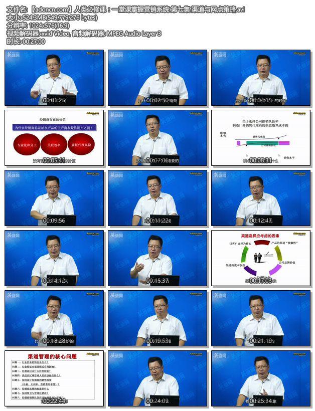 【adoncn.com】人类必修课:一堂课掌握营销系统 第七集 渠道与网点策略.avi