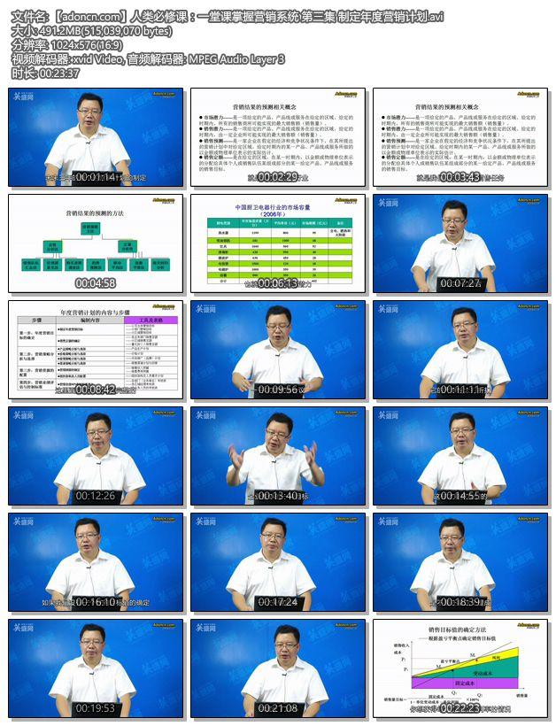 【adoncn.com】人类必修课:一堂课掌握营销系统 第三集 制定年度营销计划.avi