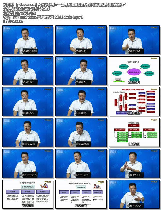 【adoncn.com】人类必修课:一堂课掌握营销系统 第九集 营销预算的制定.avi