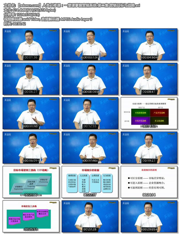 【adoncn.com】人类必修课:一堂课掌握营销系统 第二集 营销目标与战略.avi