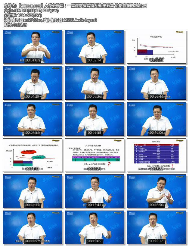 【adoncn.com】人类必修课:一堂课掌握营销系统 第五集 价格政策的制定.avi