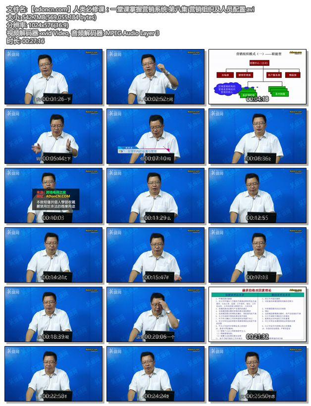 【adoncn.com】人类必修课:一堂课掌握营销系统 第八集 营销组织及人员配置.avi