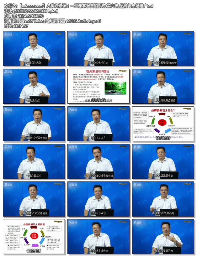 【adoncn.com】人类必修课:一堂课掌握营销系统 第六集 品牌与市场推广.avi