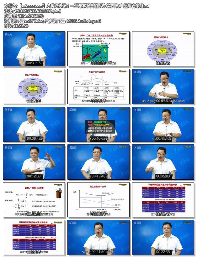 【adoncn.com】人类必修课:一堂课掌握营销系统 第四集 产品组合策略.avi