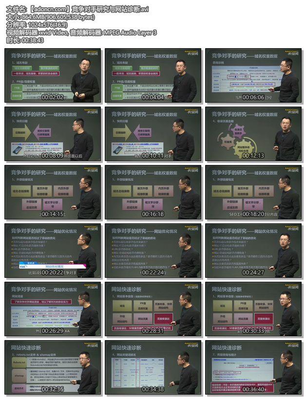 【adoncn.com】竞争对手研究与网站诊断.avi - 跨境电商运营培训 - 竞争对手研究与网站诊断