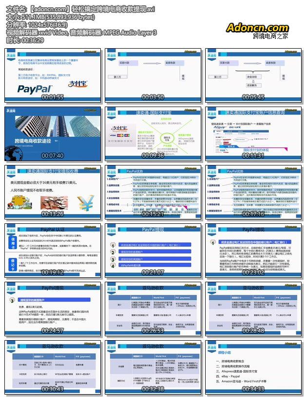 跨境电商运营培训 - 轻松搞定跨境电商收款提现