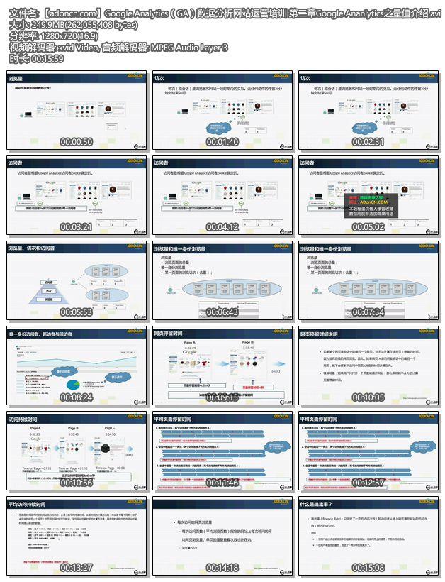 【adoncn.com】Google Analytics(GA)数据分析网站运营培训 第二章Google Ananlytics之量值介绍.avi