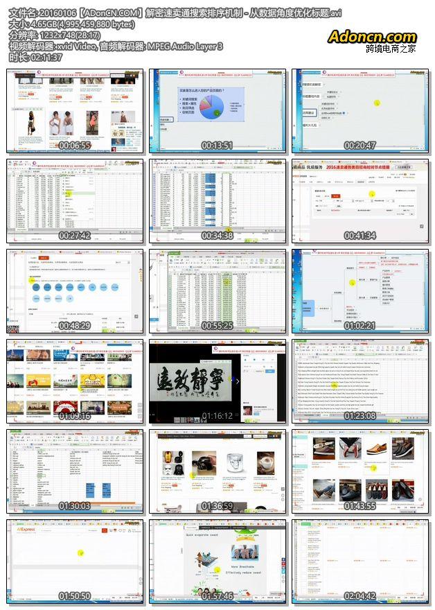 全球速卖通宝典(AliExpress如何开店) - 解密速卖通搜索排序机制 - 从数据角度优化标题