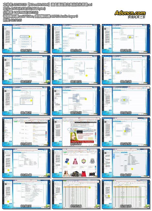 全球速卖通宝典(AliExpress如何开店) - 速卖通运营之商品优化思路