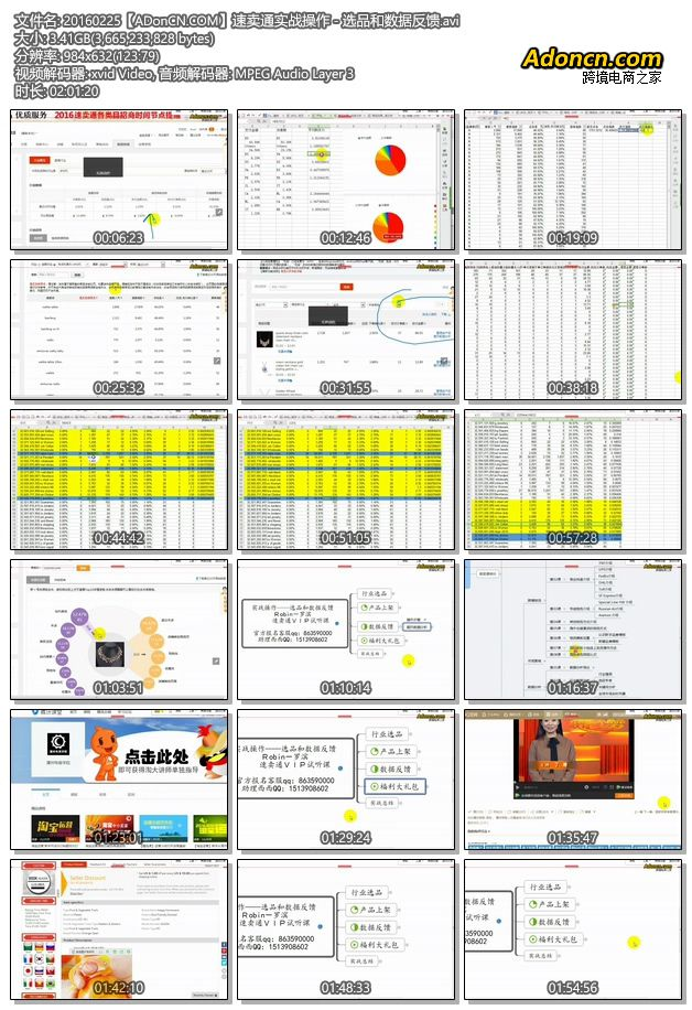 全球速卖通宝典(AliExpress如何开店) - 速卖通实战操作 - 选品和数据反馈
