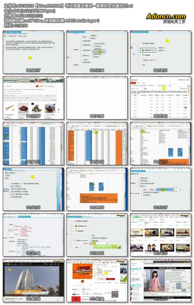 全球速卖通宝典(AliExpress如何开店) - 寻找海量关键词 - 掌握获取流量技巧