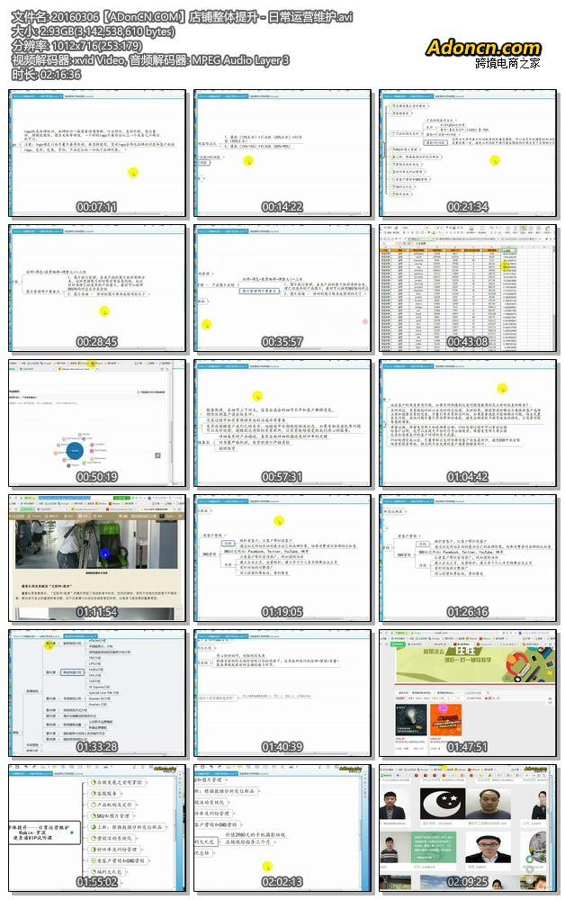 20160306【ADonCN.COM】店铺整体提升 - 日常运营维护.avi