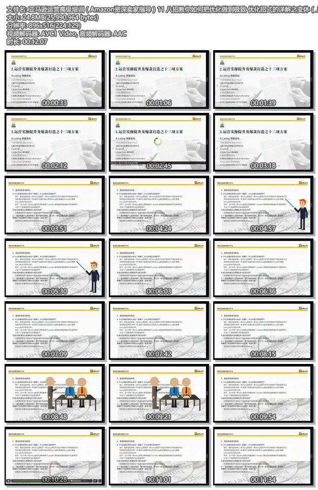 亚马逊运营高级培训(Amazon资深卖家指导)11 八招教你如何把优化做到极致 优化招式的详解之变体(上)