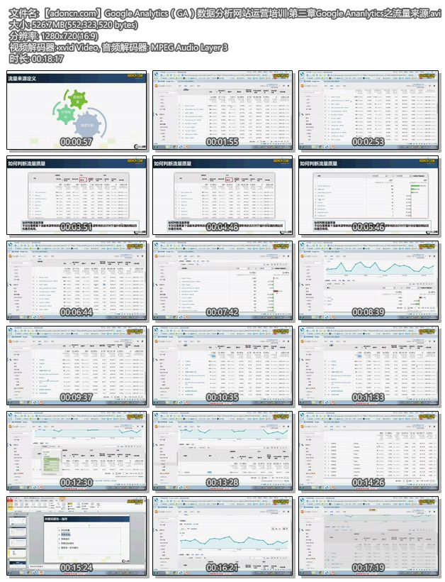 Google Analytics(GA)数据分析网站运营培训 第三章Google Ananlytics之流量来源