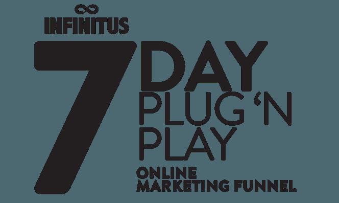一个完整的、完整的、经过验证的在线营销Funnel(7 Day Plug and Play Funnel)