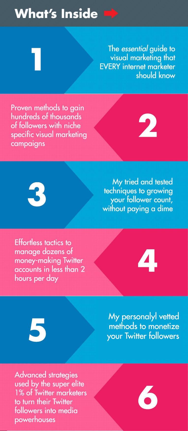 Twitter视觉营销 - 疯狂的简单策略将Twitter变成免费的流量引擎(Visual Marketing on Twitter)